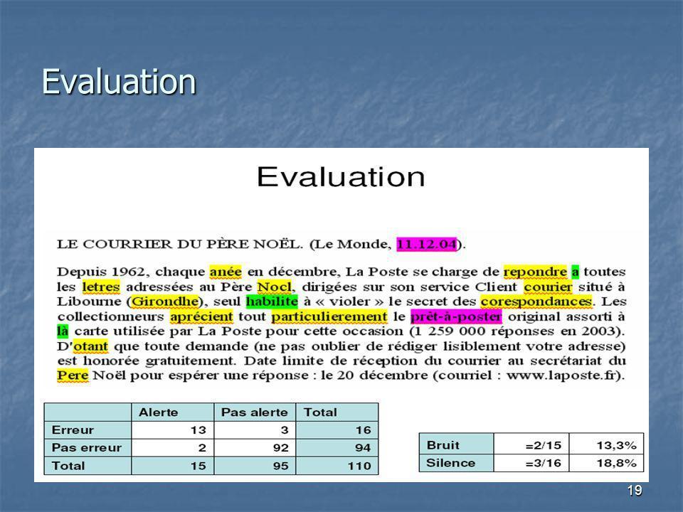 19 Evaluation
