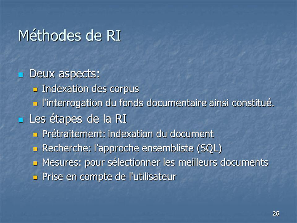 25 Méthodes de RI Deux aspects: Deux aspects: Indexation des corpus Indexation des corpus l'interrogation du fonds documentaire ainsi constitué. l'int