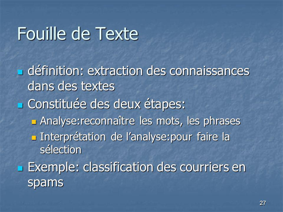 27 Fouille de Texte définition: extraction des connaissances dans des textes définition: extraction des connaissances dans des textes Constituée des d