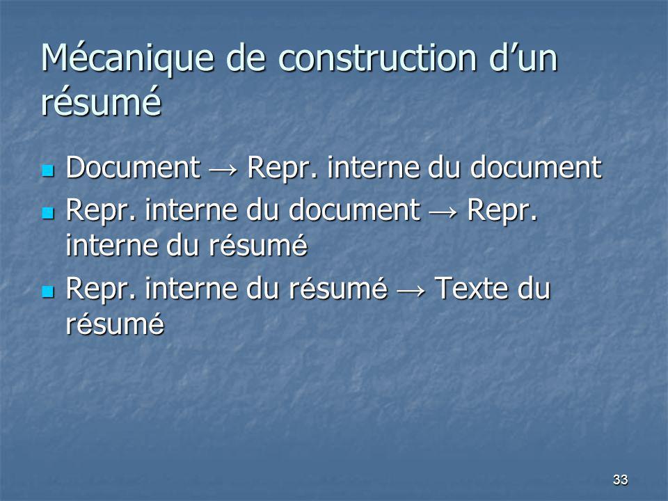 33 Mécanique de construction dun résumé Document Repr. interne du document Document Repr. interne du document Repr. interne du document Repr. interne