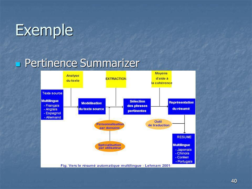 40 Exemple Pertinence Summarizer Pertinence Summarizer