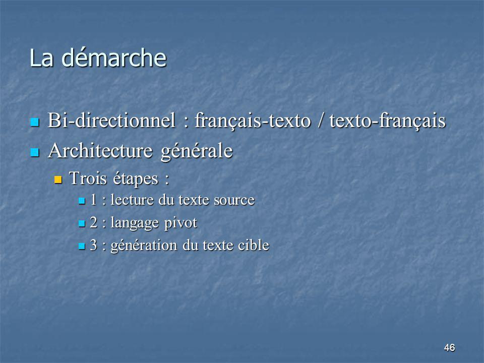 46 La démarche Bi-directionnel : français-texto / texto-français Bi-directionnel : français-texto / texto-français Architecture générale Architecture