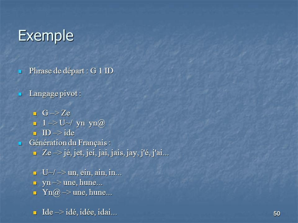 50 Exemple Phrase de départ : G 1 ID Phrase de départ : G 1 ID Langage pivot : Langage pivot : G –> Ze G –> Ze 1 –> U~/ yn yn@ 1 –> U~/ yn yn@ ID –> ide ID –> ide Génération du Français : Génération du Français : Ze –> jé, jet, jei, jai, jais, jay, j é, j ai...