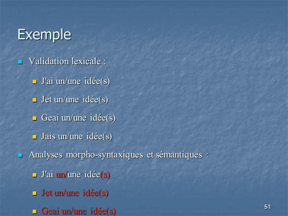 51 Exemple Validation lexicale : Validation lexicale : J ai un/une idée(s) J ai un/une idée(s) Jet un/une idée(s) Jet un/une idée(s) Geai un/une idée(s) Geai un/une idée(s) Jais un/une idée(s) Jais un/une idée(s) Analyses morpho-syntaxiques et sémantiques : Analyses morpho-syntaxiques et sémantiques : J ai un/une idée(s) J ai un/une idée(s) Jet un/une idée(s) Jet un/une idée(s) Geai un/une idée(s) Geai un/une idée(s) Jais un/une idée(s) Jais un/une idée(s)