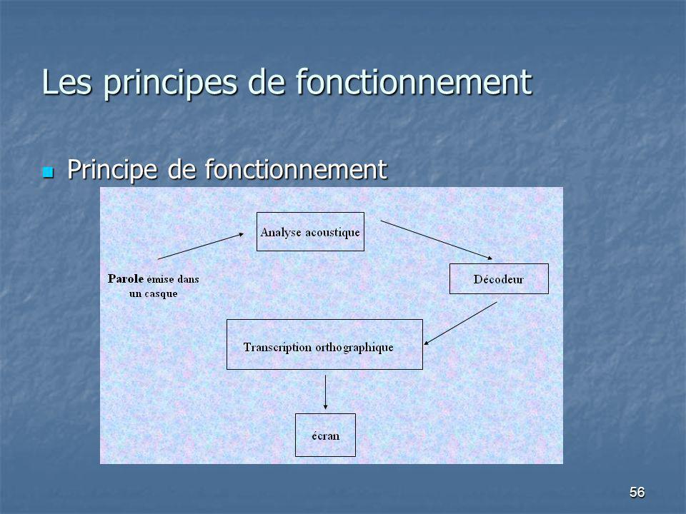 56 Les principes de fonctionnement Principe de fonctionnement Principe de fonctionnement