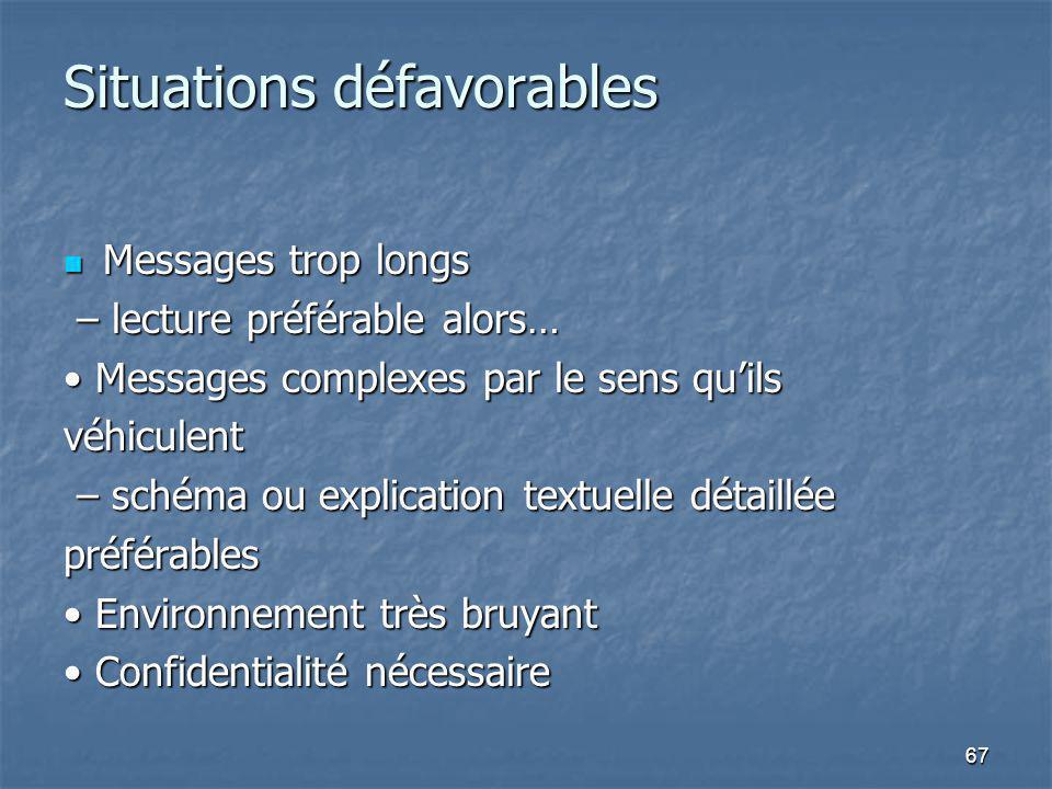 67 Situations défavorables Messages trop longs Messages trop longs – lecture préférable alors… – lecture préférable alors… Messages complexes par le s