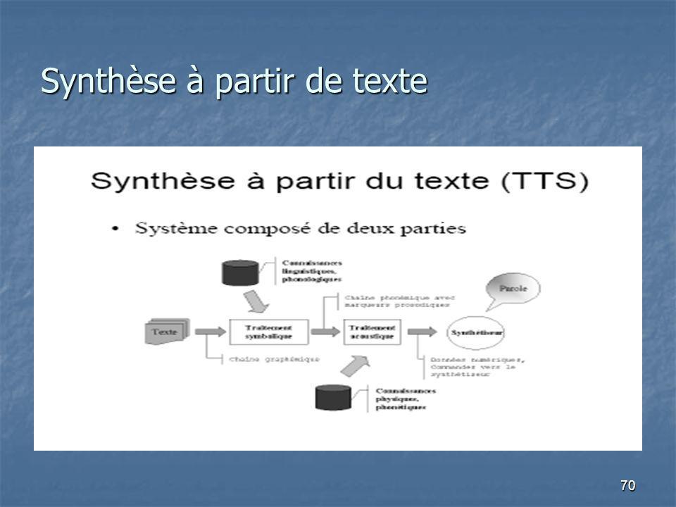 70 Synthèse à partir de texte