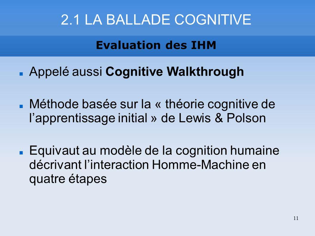 Appelé aussi Cognitive Walkthrough Méthode basée sur la « théorie cognitive de lapprentissage initial » de Lewis & Polson Equivaut au modèle de la cog