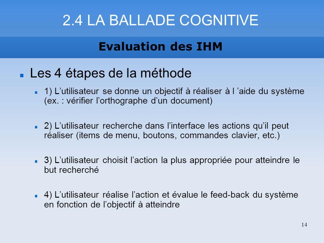 Les 4 étapes de la méthode 1) Lutilisateur se donne un objectif à réaliser à l aide du système (ex. : vérifier lorthographe dun document) 2) Lutilisat