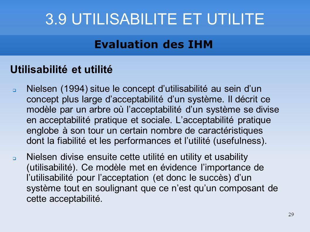 3.9 UTILISABILITE ET UTILITE Evaluation des IHM Utilisabilité et utilité Nielsen (1994) situe le concept dutilisabilité au sein dun concept plus large