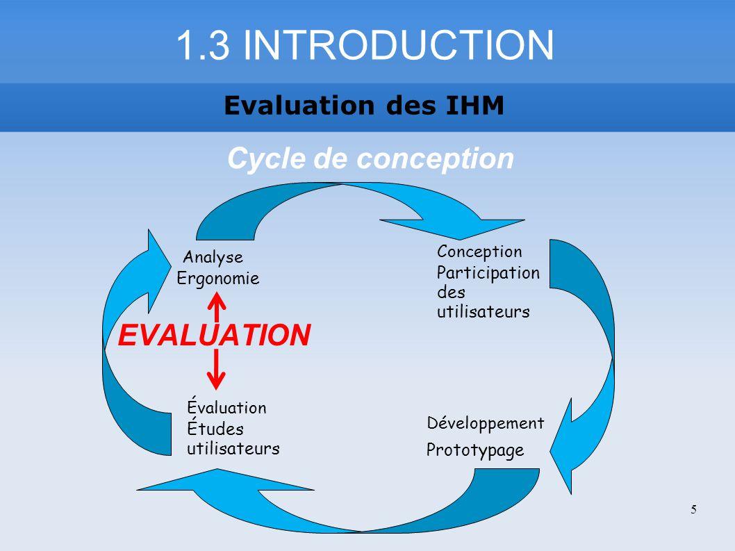 Ergonomie Analyse Participation des utilisateurs Conception Prototypage Développement Études utilisateurs Évaluation 1.3 INTRODUCTION Evaluation des I