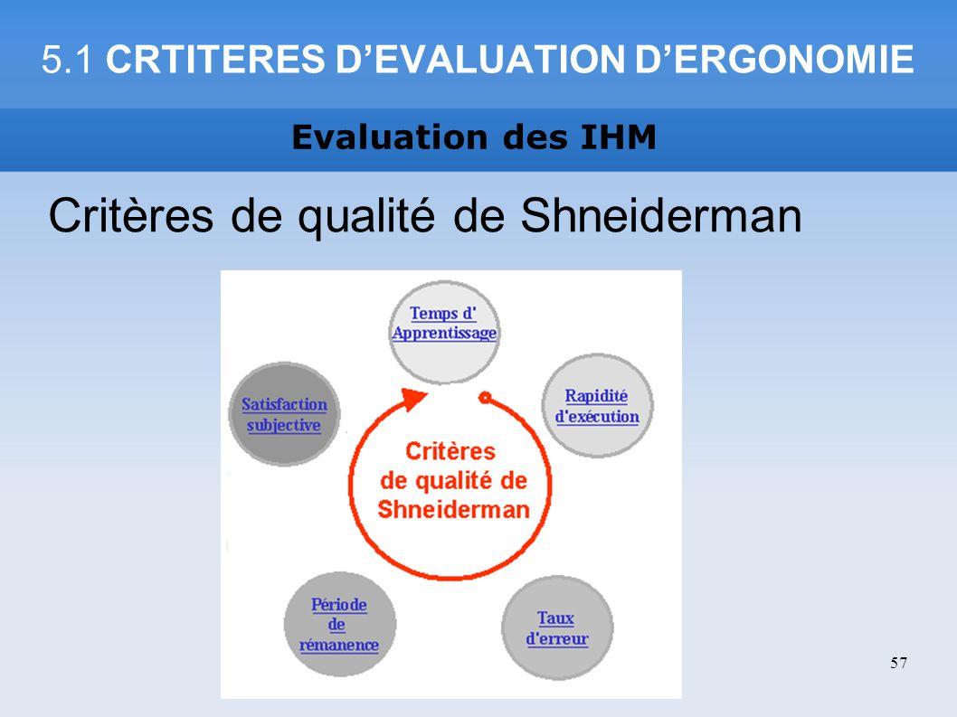 5.1 CRTITERES DEVALUATION DERGONOMIE Critères de qualité de Shneiderman Evaluation des IHM 57