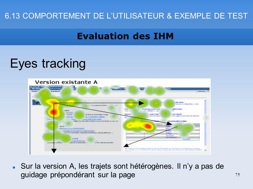 6.13 COMPORTEMENT DE LUTILISATEUR & EXEMPLE DE TEST Evaluation des IHM 75 Eyes tracking Sur la version A, les trajets sont hétérogènes. Il ny a pas de