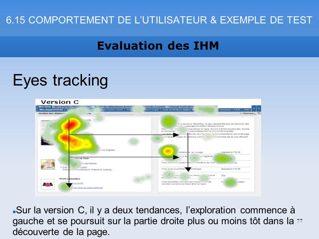 6.15 COMPORTEMENT DE LUTILISATEUR & EXEMPLE DE TEST Evaluation des IHM 77 Eyes tracking Sur la version C, il y a deux tendances, lexploration commence