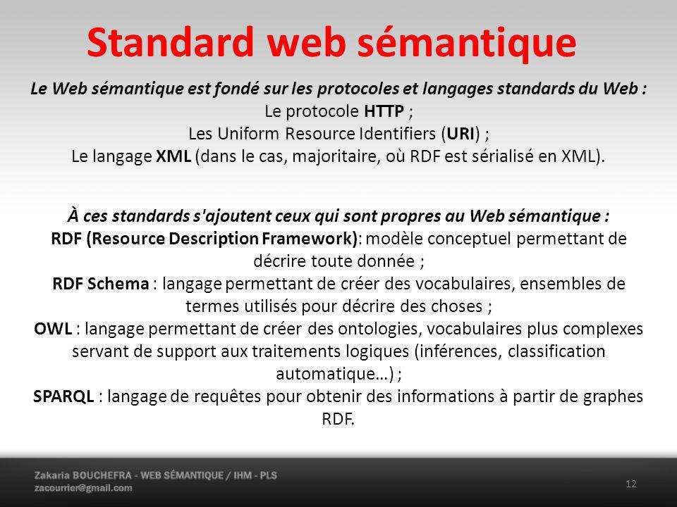 Standard web sémantique Le Web sémantique est fondé sur les protocoles et langages standards du Web : Le protocole HTTP ; Les Uniform Resource Identifiers (URI) ; Le langage XML (dans le cas, majoritaire, où RDF est sérialisé en XML).