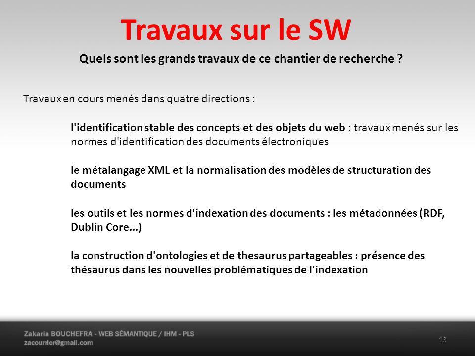Travaux sur le SW Quels sont les grands travaux de ce chantier de recherche .