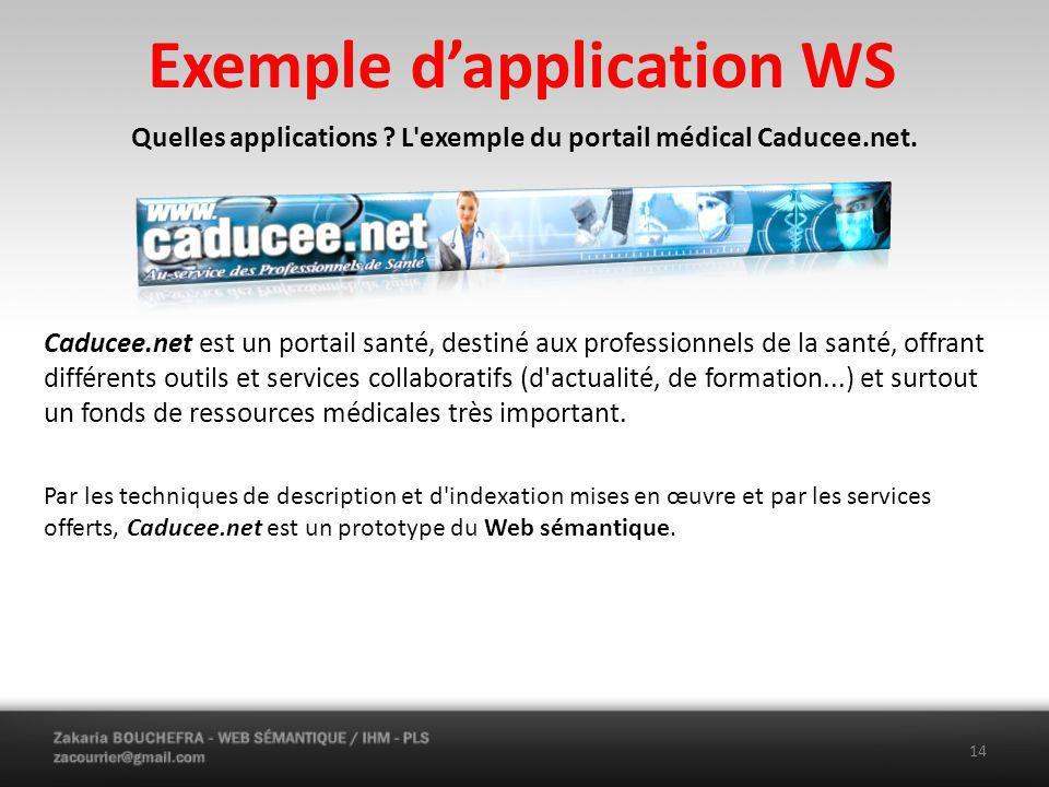 Exemple dapplication WS Quelles applications .L exemple du portail médical Caducee.net.