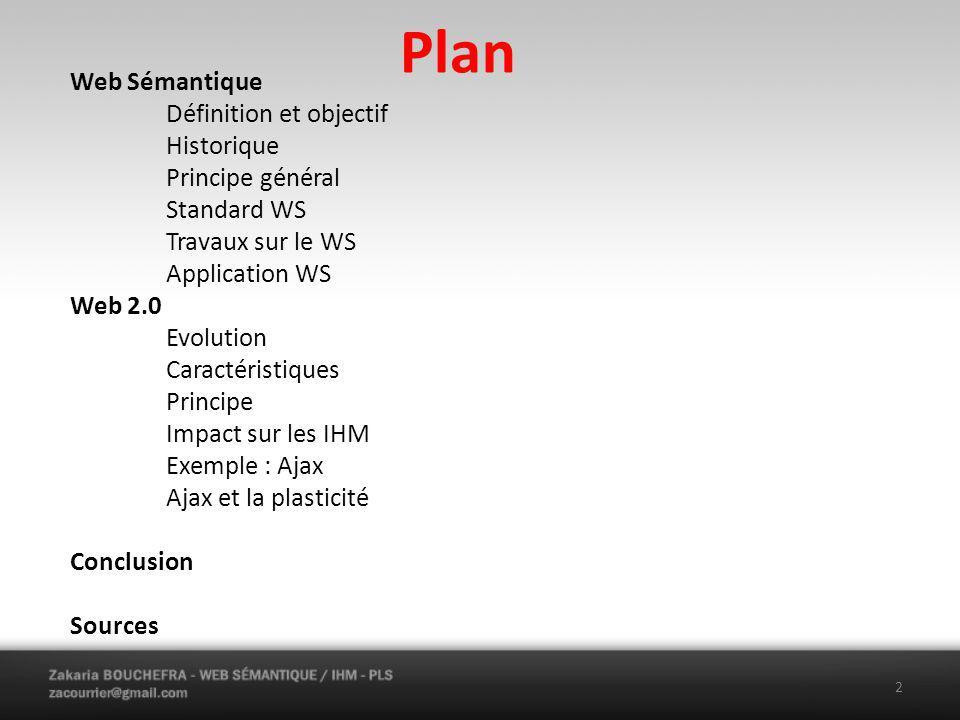 Plan Web Sémantique Définition et objectif Historique Principe général Standard WS Travaux sur le WS Application WS Web 2.0 Evolution Caractéristiques Principe Impact sur les IHM Exemple : Ajax Ajax et la plasticité Conclusion Sources 2