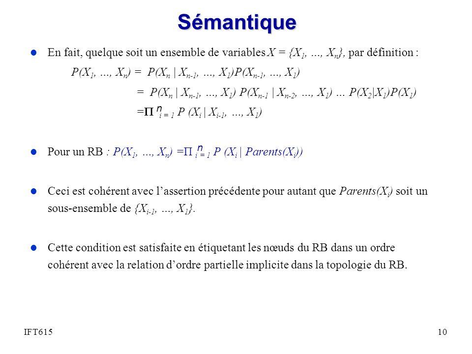 Sémantique l En fait, quelque soit un ensemble de variables X = {X 1, …, X n }, par définition : P(X 1, …, X n ) = P(X n | X n-1, …, X 1 )P(X n-1, …, X 1 ) = P(X n | X n-1, …, X 1 ) P(X n-1 | X n-2, …, X 1 ) … P(X 2 |X 1 )P(X 1 ) = i = 1 P (X i | X i-1, …, X 1 ) l Pour un RB : P(X 1, …, X n ) =Π i = 1 P (X i | Parents(X i )) l Ceci est cohérent avec lassertion précédente pour autant que Parents(X i ) soit un sous-ensemble de {X i-1, …, X 1 }.