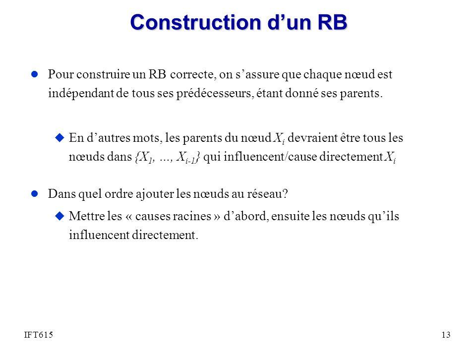Construction dun RB l Pour construire un RB correcte, on sassure que chaque nœud est indépendant de tous ses prédécesseurs, étant donné ses parents.