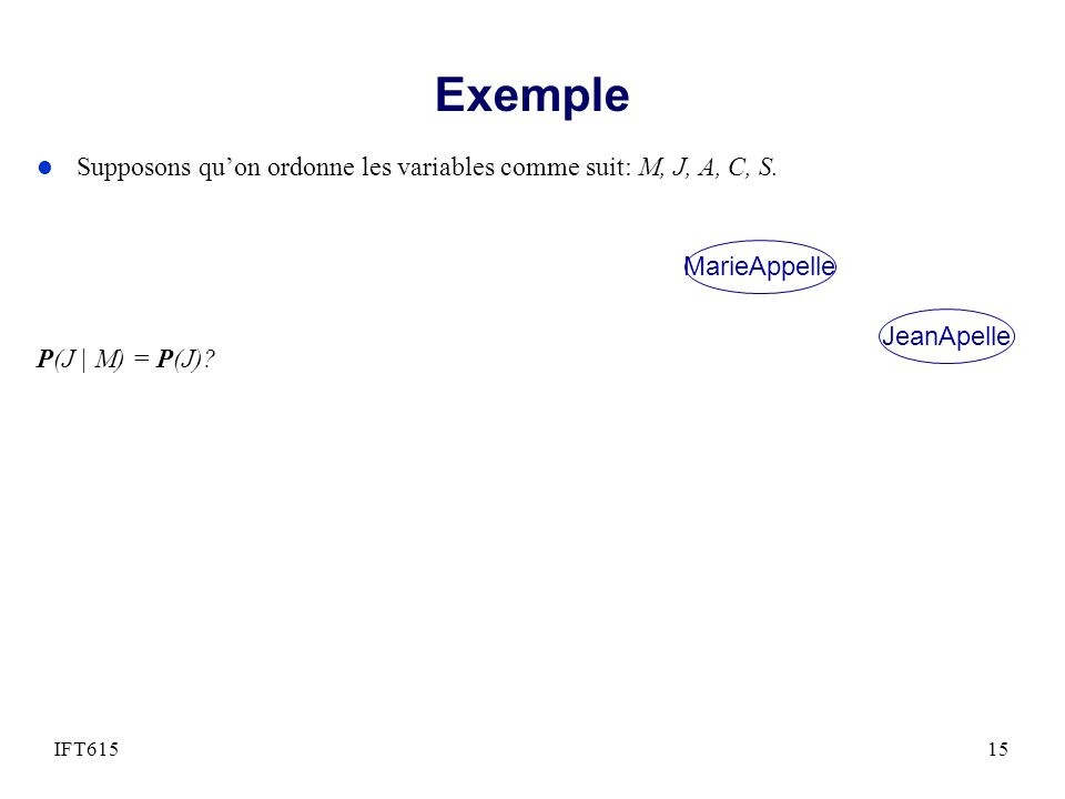l Supposons quon ordonne les variables comme suit: M, J, A, C, S. P(J | M) = P(J)? Exemple IFT61515 JeanApelle MarieAppelle