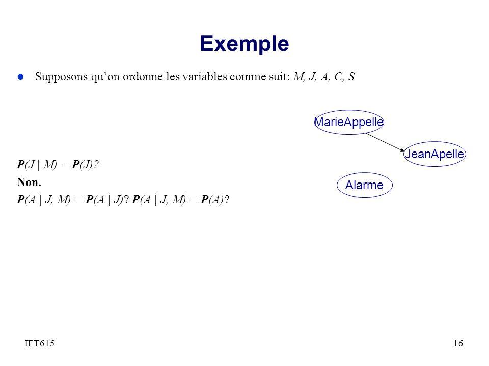l Supposons quon ordonne les variables comme suit: M, J, A, C, S P(J | M) = P(J)? Non. P(A | J, M) = P(A | J)? P(A | J, M) = P(A)? Exemple IFT61516 Al
