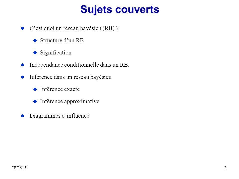 Sujets couverts l Cest quoi un réseau bayésien (RB) ? u Structure dun RB u Signification l Indépendance conditionnelle dans un RB. l Inférence dans un