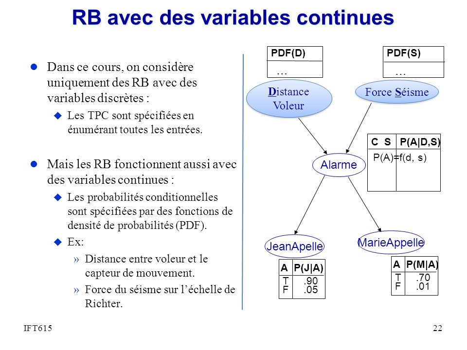 RB avec des variables continues l Dans ce cours, on considère uniquement des RB avec des variables discrètes : u Les TPC sont spécifiées en énumérant toutes les entrées.