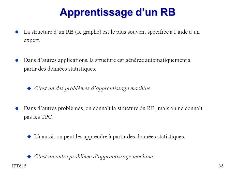 Apprentissage dun RB l La structure dun RB (le graphe) est le plus souvent spécifiée à laide dun expert. l Dans dautres applications, la structure est