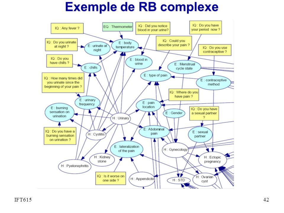 Exemple de RB complexe IFT61542