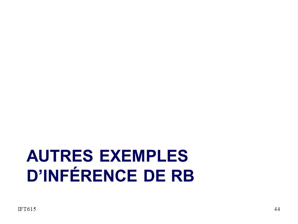 AUTRES EXEMPLES DINFÉRENCE DE RB 44IFT615