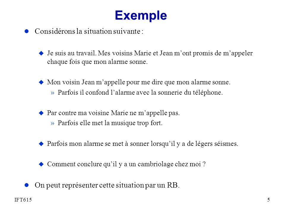 Exemple 2 : Évaluation par énumérations 46 M M H H T T O O F F HOP(T H,O) FF0.1 FT0.5 TF TT1.0 FMP(H F,M) FF0.5 FT1.0 TF0.01 TT0.02 P(O) 0.6 Requête: Calculer P(T=true) Variables connues: M = true Variables inconnues: H O F FHOP(F)*P(H)*P(O F,H)* P(T   F, M=true, H, O,) = FFF0.8 * 0.0 * 0.4 * 0.10 FFT0.8 * 0.0 * 0.6 * 0.50 FTF0.8 * 1.0 * 0.4 * 0.50.16 FTT0.8 * 1.0 * 0.6 * 1.00.48 TFF0.2 * 0.98 * 0.4 * 0.10.00784 TFT0.2 * 0.98 * 0.6 * 0.50.0588 TTF0.2 * 0.02 * 0.4 * 0.50.0008 TTT0.2 * 0.02 * 0.6 * 1.00.0024 TOTAL0.71 P(F) 0.2