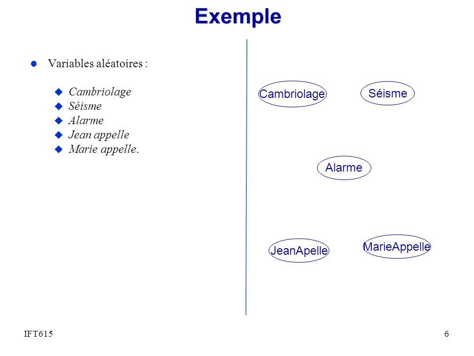 Exemple l Variables aléatoires : u Cambriolage u Séisme u Alarme u Jean appelle u Marie appelle. Cambriolage Séisme Alarme JeanApelle MarieAppelle IFT