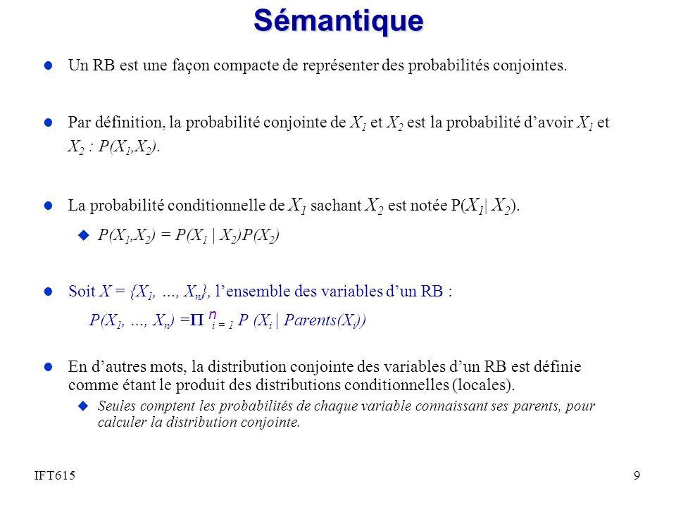 Sémantique l En fait, quelque soit un ensemble de variables X = {X 1, …, X n }, par définition : P(X 1, …, X n ) = P(X n   X n-1, …, X 1 )P(X n-1, …, X 1 ) = P(X n   X n-1, …, X 1 ) P(X n-1   X n-2, …, X 1 ) … P(X 2  X 1 )P(X 1 ) = i = 1 P (X i   X i-1, …, X 1 ) l Pour un RB : P(X 1, …, X n ) =Π i = 1 P (X i   Parents(X i )) l Ceci est cohérent avec lassertion précédente pour autant que Parents(X i ) soit un sous-ensemble de {X i-1, …, X 1 }.