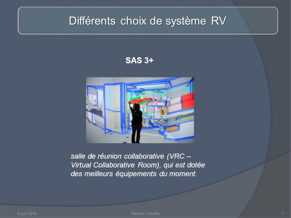 8 juin 2014Réalité Virtuelle7 Différents choix de système RV SAS 3+ salle de réunion collaborative (VRC – Virtual Collaborative Room), qui est dotée d