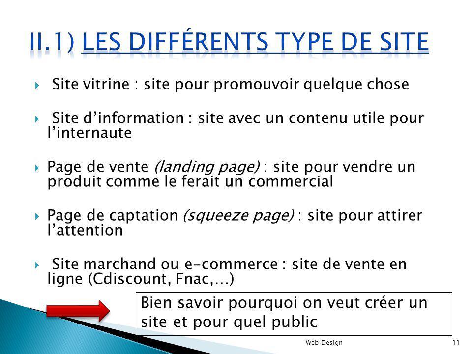 Site vitrine : site pour promouvoir quelque chose Site dinformation : site avec un contenu utile pour linternaute Page de vente (landing page) : site
