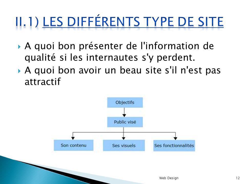 A quoi bon présenter de l'information de qualité si les internautes s'y perdent. A quoi bon avoir un beau site s'il n'est pas attractif Web Design12