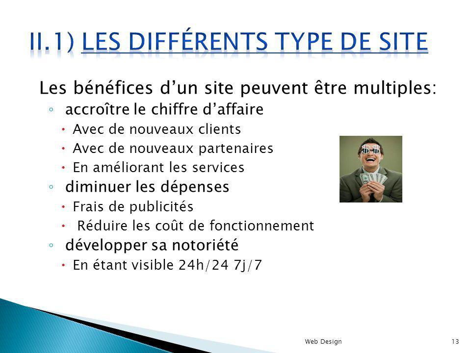 Les bénéfices dun site peuvent être multiples: accroître le chiffre daffaire Avec de nouveaux clients Avec de nouveaux partenaires En améliorant les s