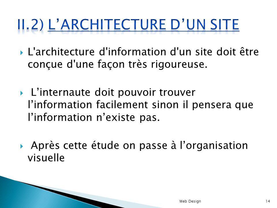 L'architecture d'information d'un site doit être conçue d'une façon très rigoureuse. Linternaute doit pouvoir trouver linformation facilement sinon il
