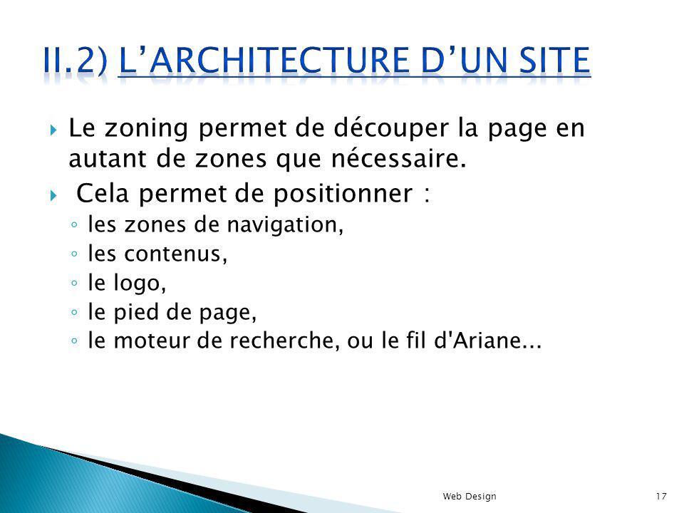 Le zoning permet de découper la page en autant de zones que nécessaire. Cela permet de positionner : les zones de navigation, les contenus, le logo, l