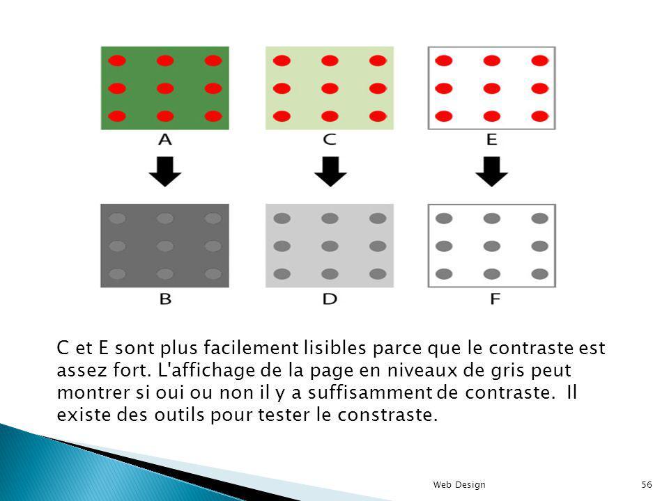 Web Design56 C et E sont plus facilement lisibles parce que le contraste est assez fort. L'affichage de la page en niveaux de gris peut montrer si oui