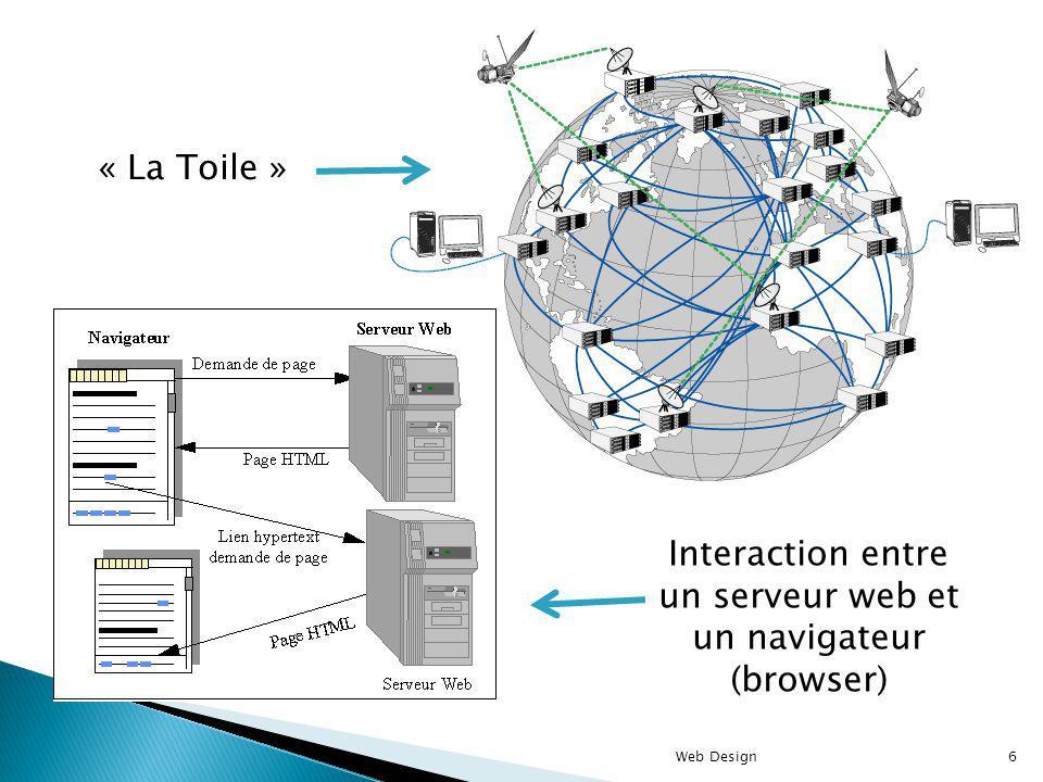 6 « La Toile » Interaction entre un serveur web et un navigateur (browser)