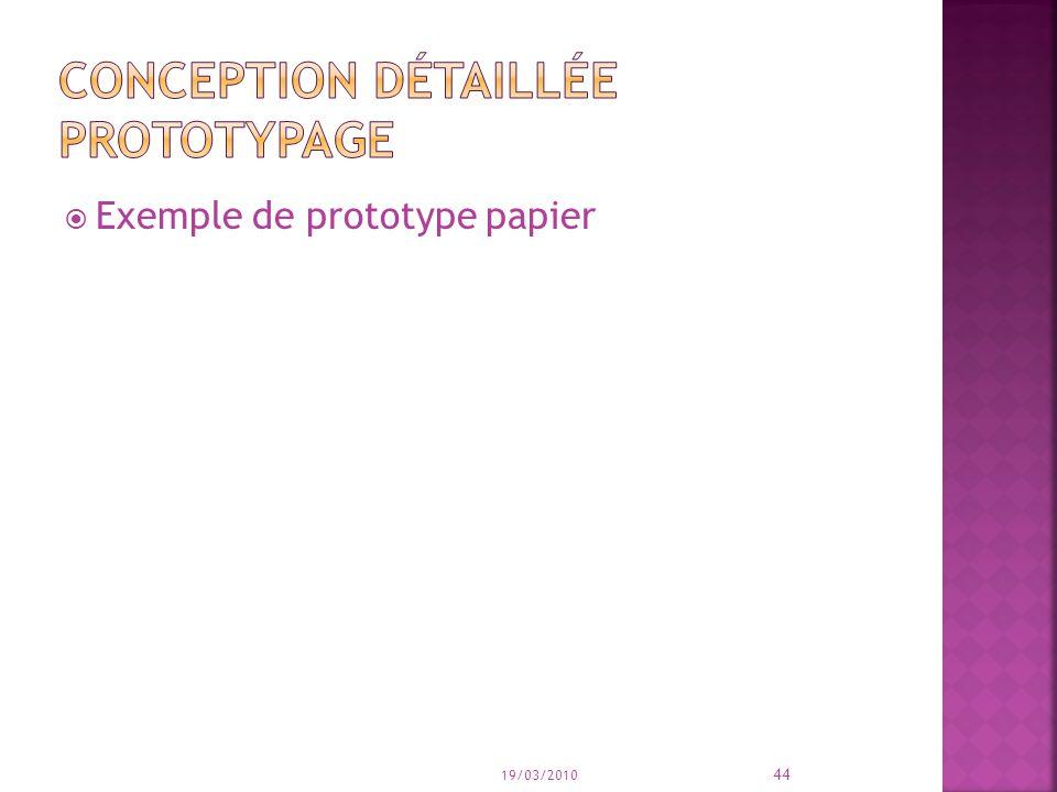 Exemple de prototype papier 19/03/2010 44