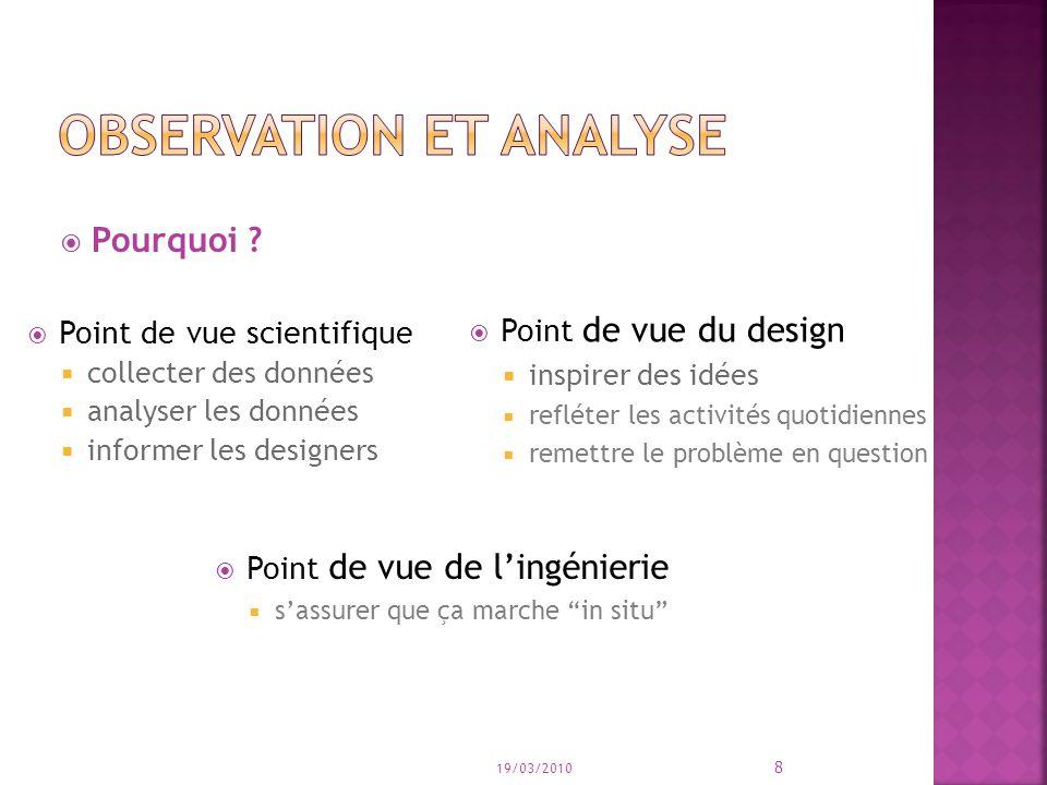 Point de vue scientifique collecter des données analyser les données informer les designers Point de vue du design inspirer des idées refléter les act
