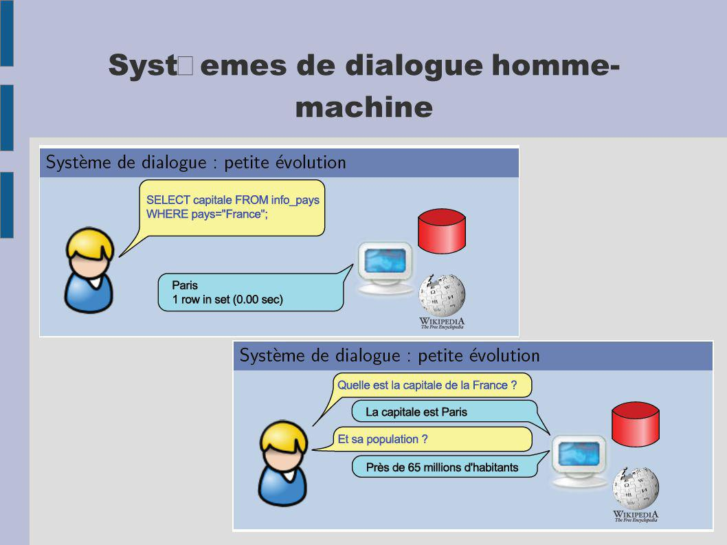Systemes de dialogue homme- machine