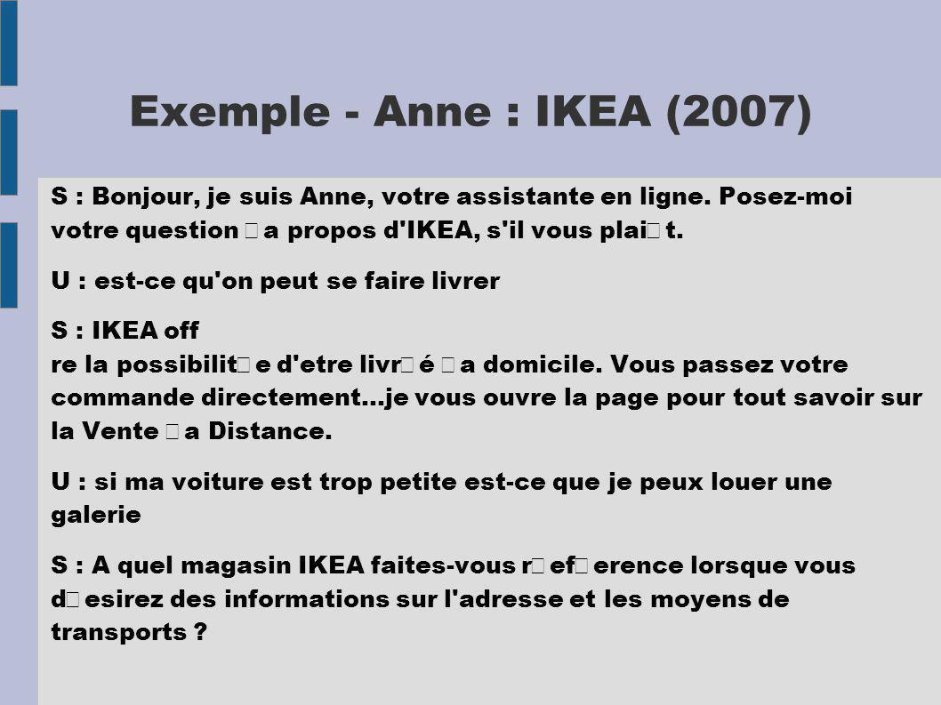 Exemple - Anne : IKEA (2007) S : Bonjour, je suis Anne, votre assistante en ligne. Posez-moi votre question a propos d'IKEA, s'il vous plait. U : est-