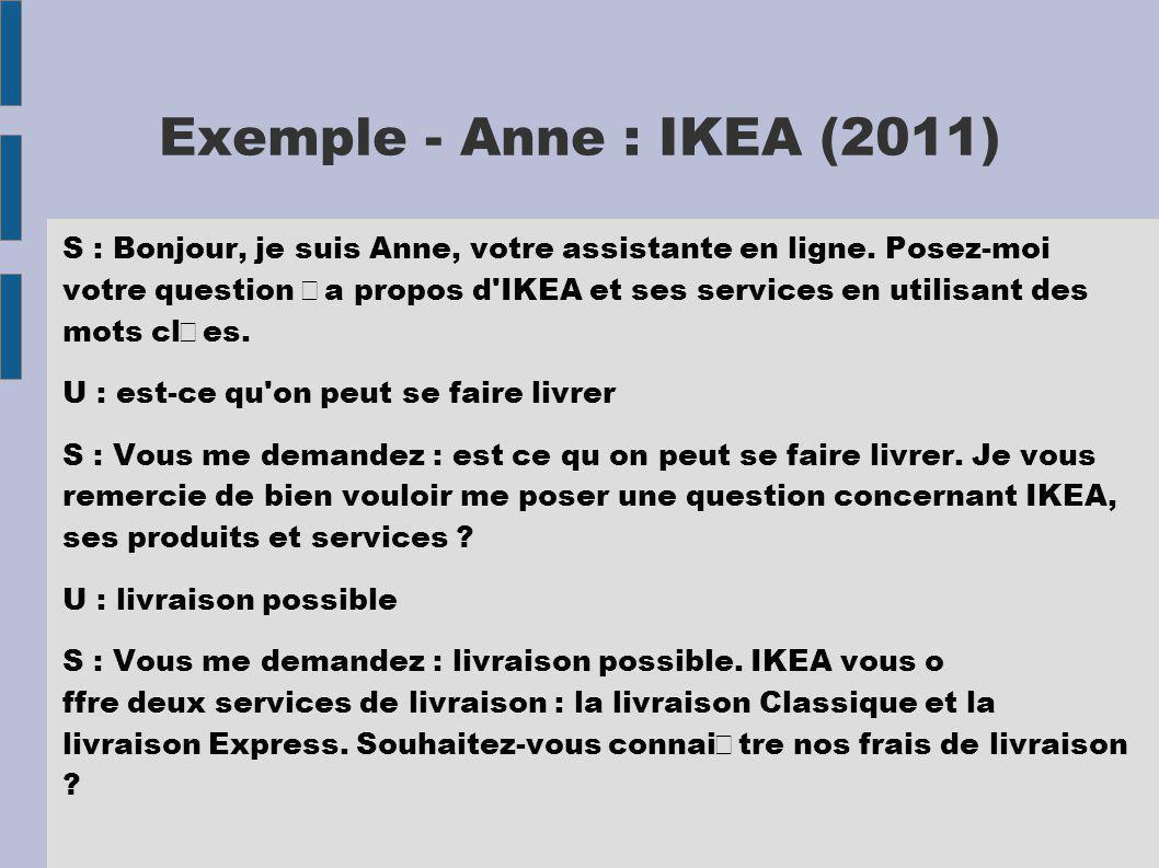 Exemple - Anne : IKEA (2011) S : Bonjour, je suis Anne, votre assistante en ligne. Posez-moi votre question a propos d'IKEA et ses services en utilisa