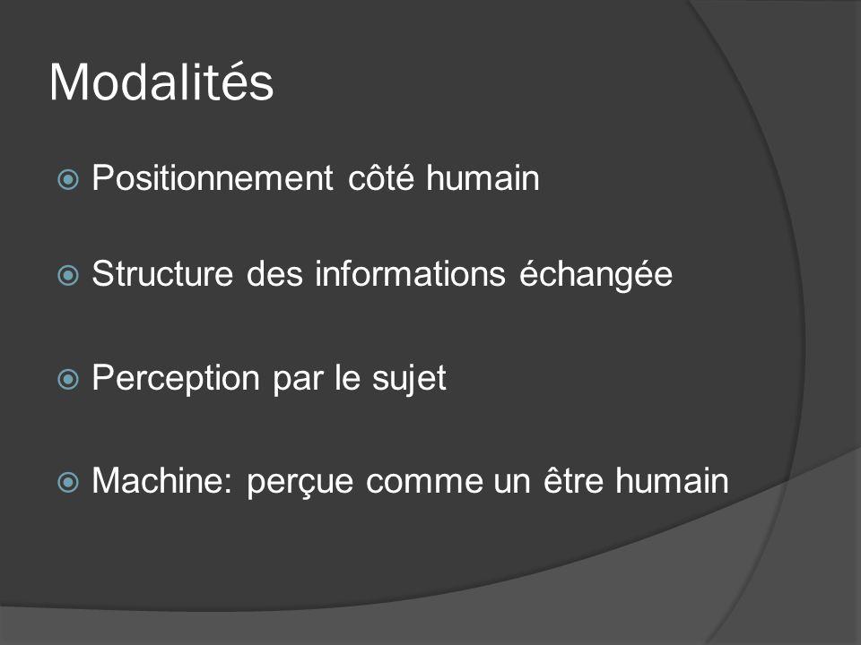 Modalités Positionnement côté humain Structure des informations échangée Perception par le sujet Machine: perçue comme un être humain