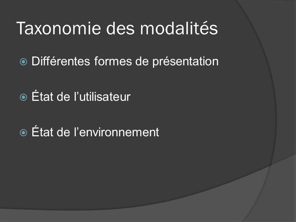 Taxonomie des modalités Différentes formes de présentation État de lutilisateur État de lenvironnement