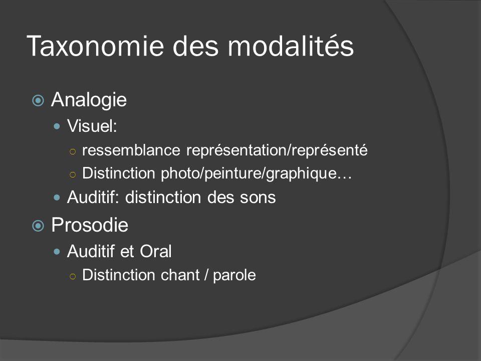 Taxonomie des modalités Analogie Visuel: ressemblance représentation/représenté Distinction photo/peinture/graphique… Auditif: distinction des sons Pr